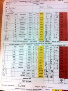 Jeff Kenna Invitational Matchplay scorecard