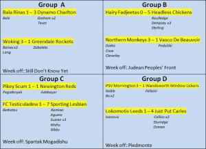 Cup results - 8 January 2013