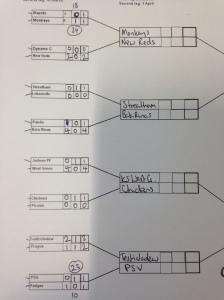 Canesten Combi Cup: Last 16 results